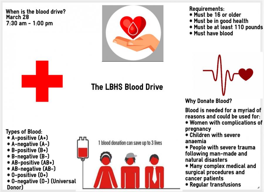 LBHS Blood Drive