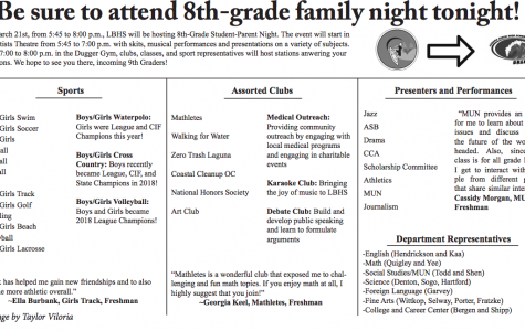 Eighth Grade Night Preview