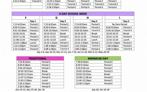 Final Thoughts on the Bell Schedule