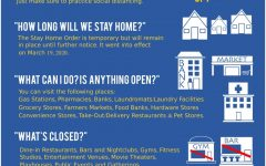 The Laguna Beach Police Department has sent out this helpful Stay Home Order Guide. It helps clarify some things that can be done during these troubling times. (Photo Credit: LB Police Department)